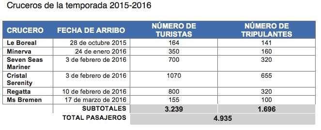 temporada2015-2016